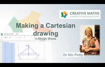 cartesian-drawing