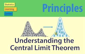 central-limit