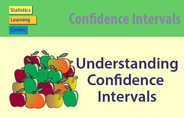 confidence-intervals