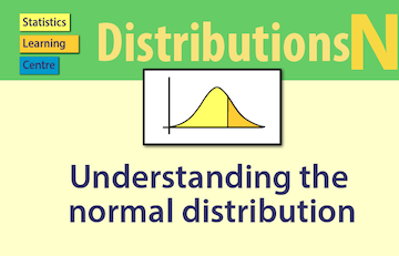 distributions-normal