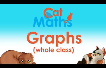 cat-maths-05