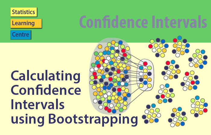 Confidence Intervals - Calculating Confidence Intervals using Bootstrapping