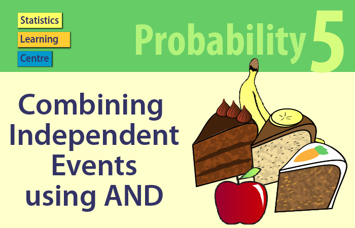 Combining independent events using AND