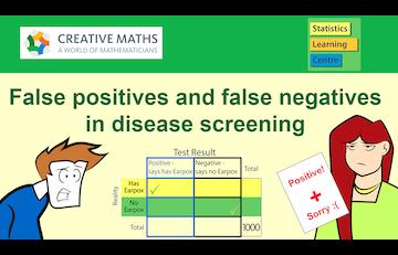 risk-screening