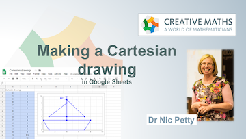 cartesian-drawing