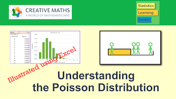 distributions-poisson