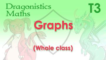 dragonistics-t3