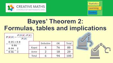 bayes-2